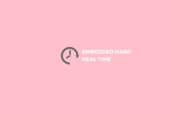 Embedded Hard Real Time